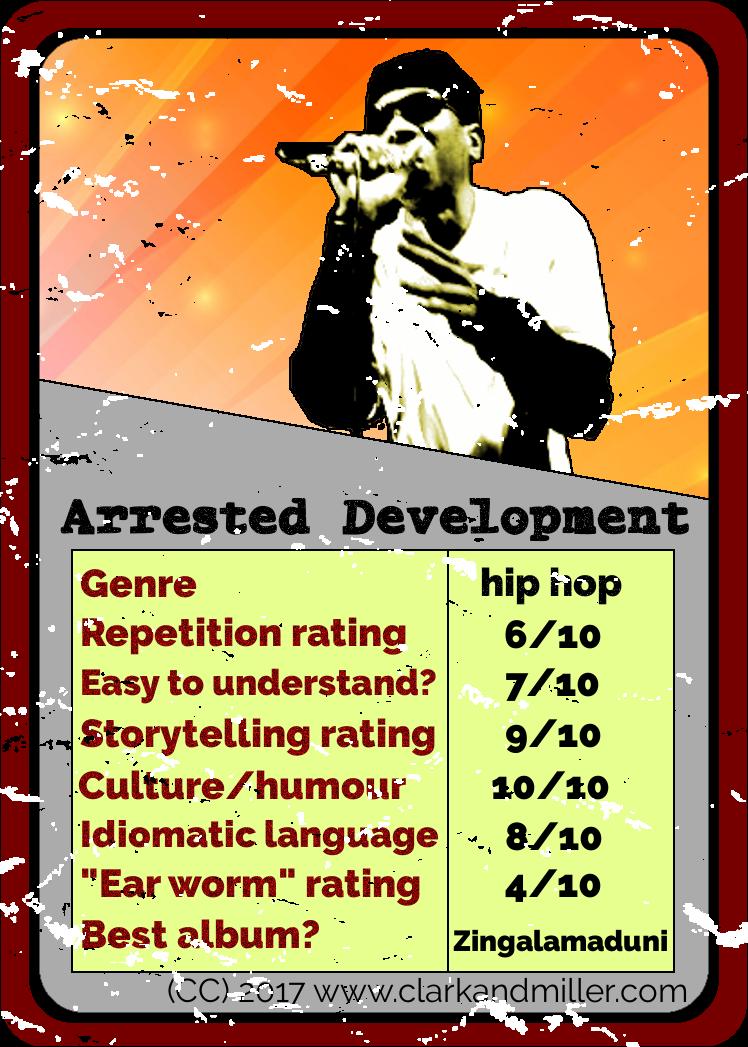 Arrested Development Top Trumps Card