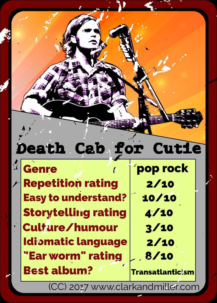 Death Cab for Cutie Top Trumps Card
