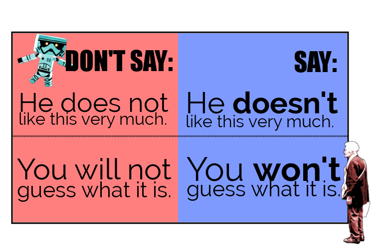 Contractions in English - Do and Will (Negative)