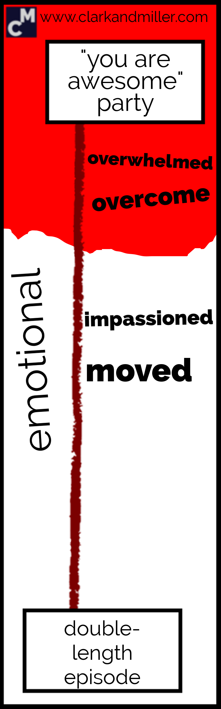 Words for emotional: overwhelmed, overcome, impassioned, moved