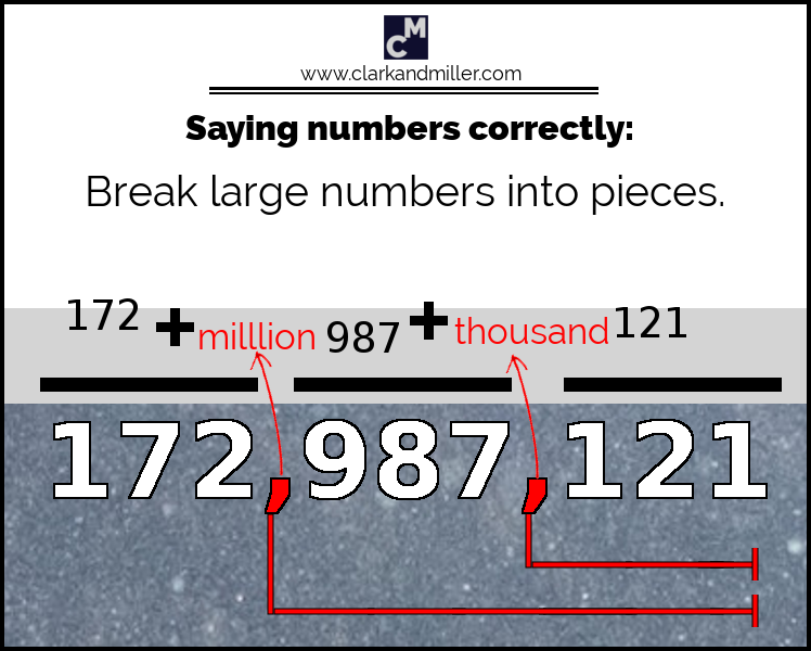 Break large numbers into pieces