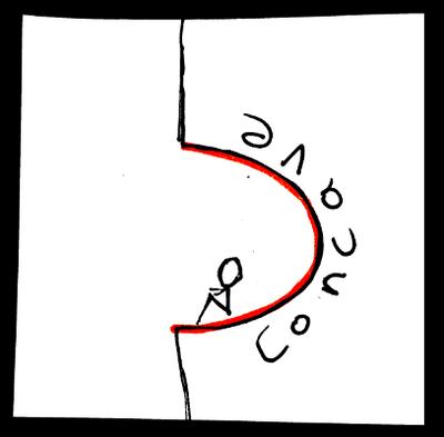 Shape adjectives: concave