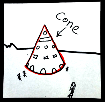 Shapes in English: cone