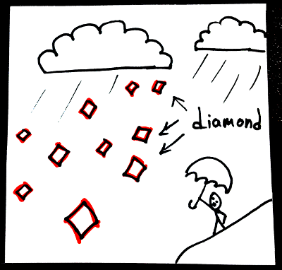 Shapes in English: diamond