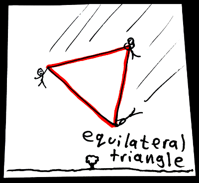 Shape adjectives: equilateral triangle