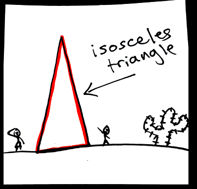 Shape adjectives: isosceles triangle