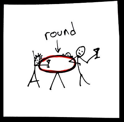 Shape adjectives: round