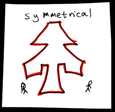 Shape adjectives: symmetrical