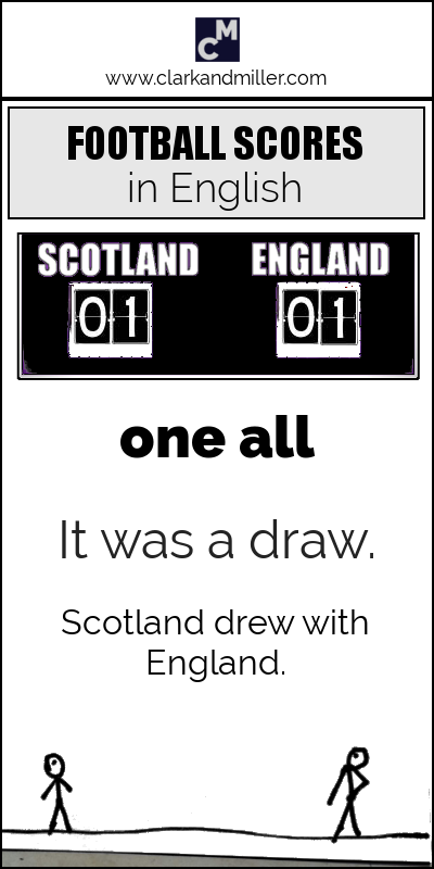 How to say football scores in English: one all / It was a draw. / Scotland drew with England.