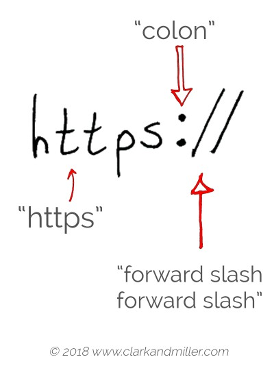 How to say https://