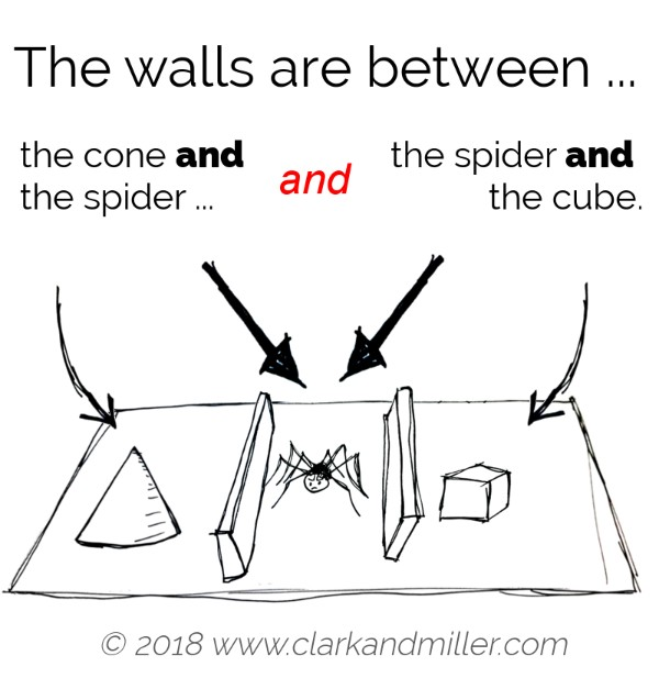 The walls are between the cone and the spider and the spider and the cube.