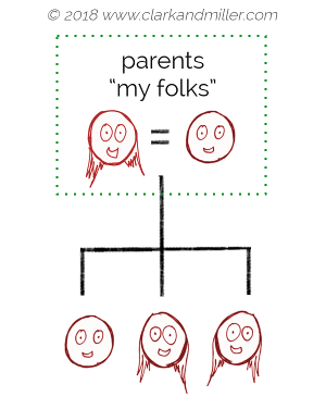 Family tree with parents