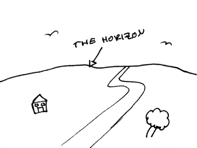 Sketch of the horizon