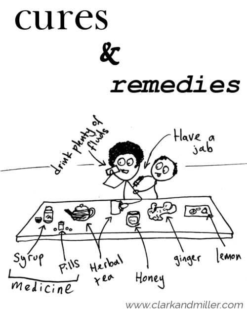 Drawing of different cures and remedies