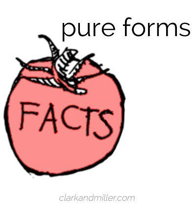 Pure forms, facts