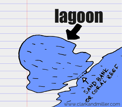lagoon drawing with text