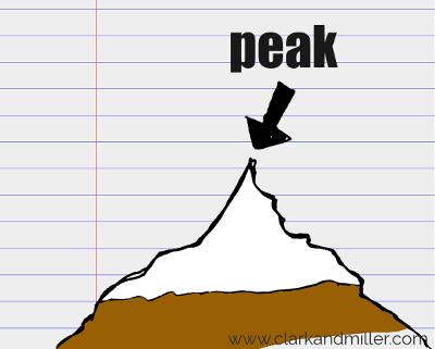 peak drawing with text