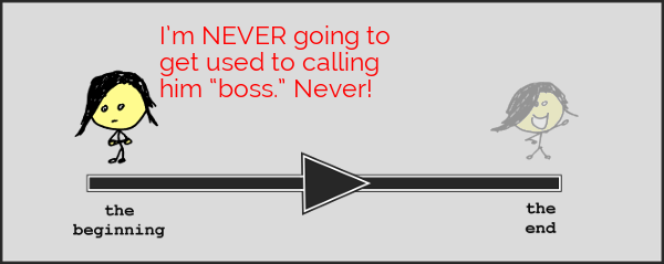 "Stick figure on the left of the same line with the text I'm never going to get used to calling him ""boss."" Never!"
