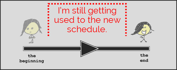 "The same line with the text ""I'm still getting used to the new schedule"" in the middle of the line."