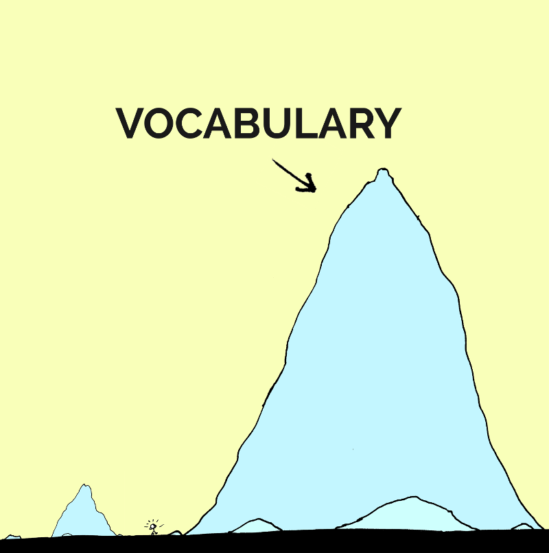 "Stick figure with a mountain of rice labelled ""vocabulary"""