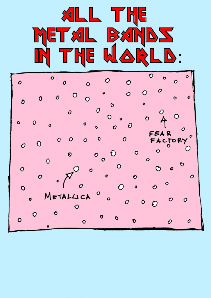 "Text ""all the metal bands in the world"" above a pink square filled with small white circles. Two of the circles are labelled ""Metallica"" and ""Fear Factory"""