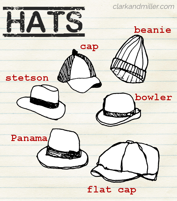 "Sketches of different types of hats (labelled cap, beanie, bowler, flat cap, Panama and stetson) on lined paper with the word ""hats"" in capital letters"