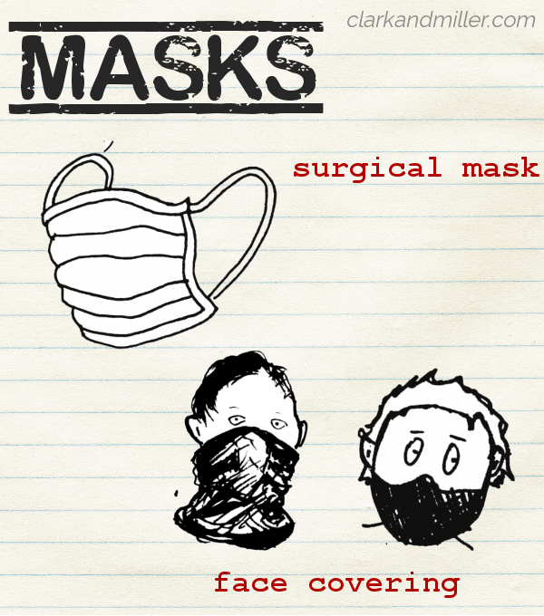 "Sketches of different types of masks (labelled surgical mask and face covering) on lined paper with the word ""masks"" in capital letters"
