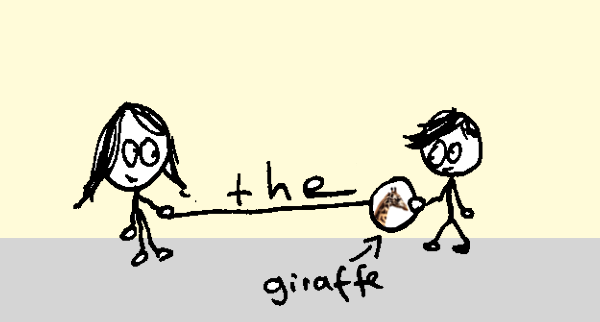 """A stick figure connected to another person by a line labelled """"the."""" At the end of the line, there is a picture of a giraffe."""
